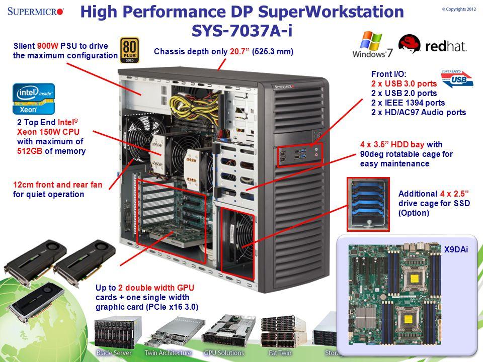 High Performance DP SuperWorkstation SYS-7037A-i