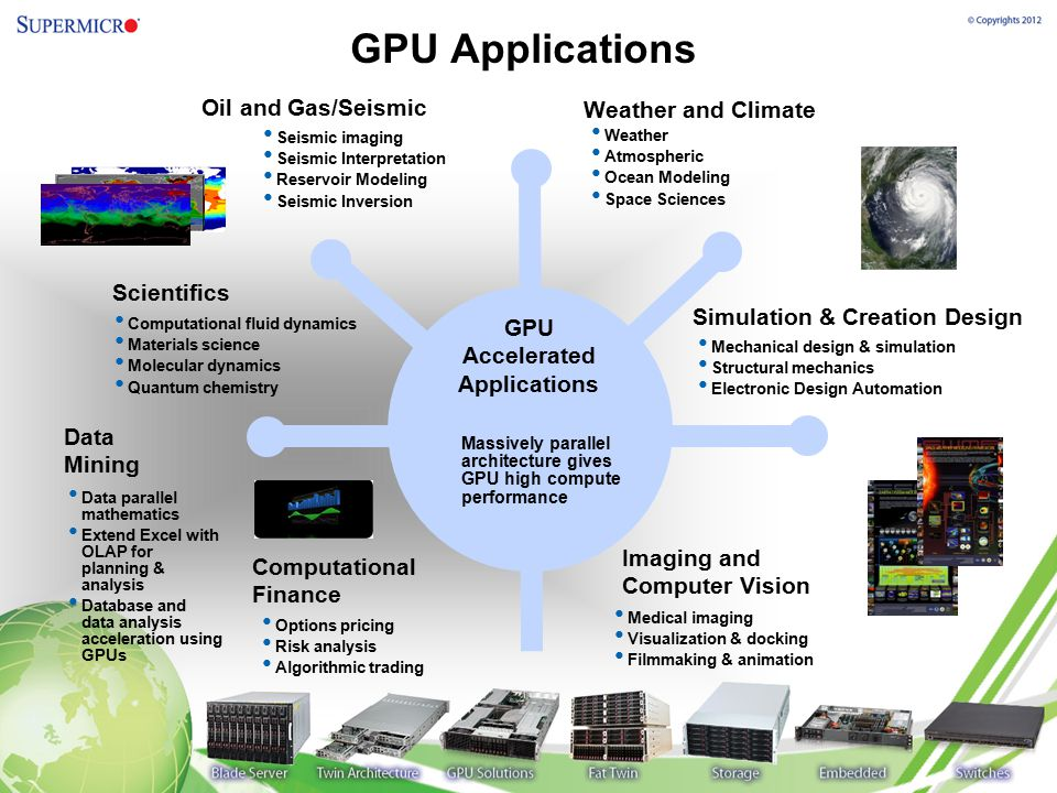 GPU Accelerated Applications