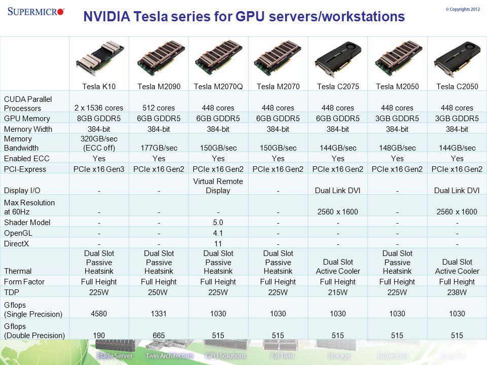 NVIDIA Tesla series for GPU servers/workstations