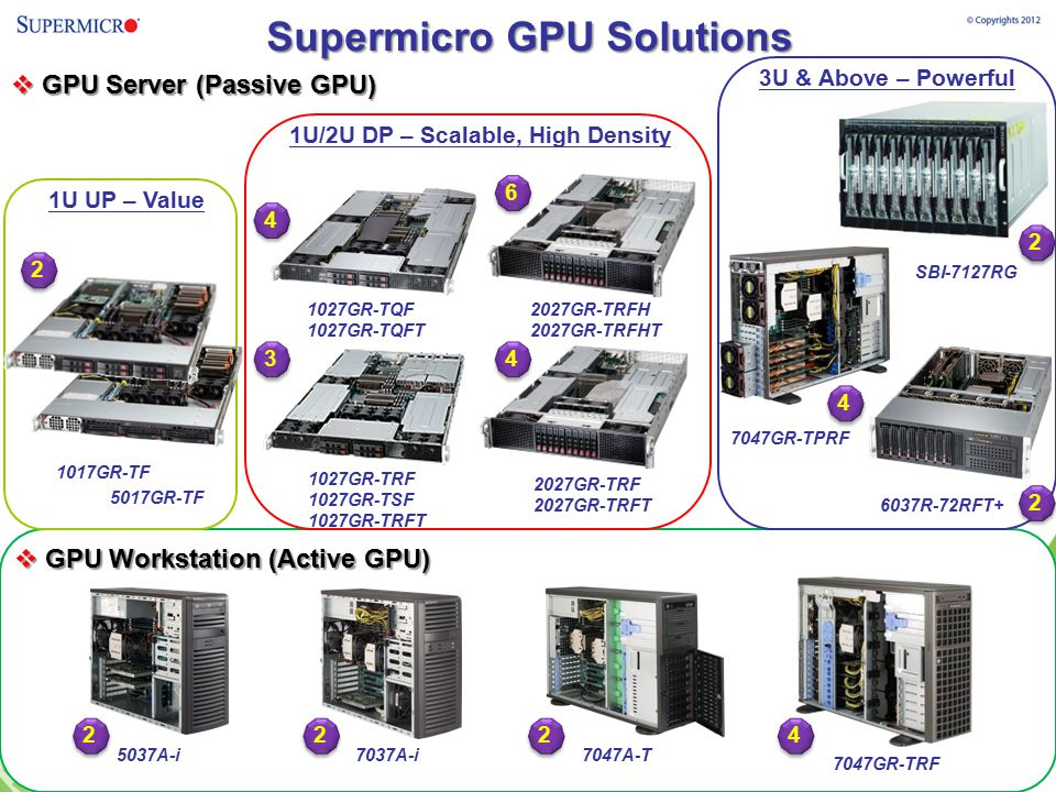 Supermicro GPU Solutions