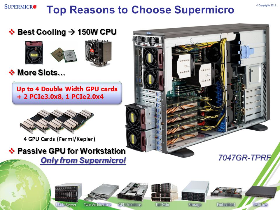 Top Reasons to Choose Supermicro