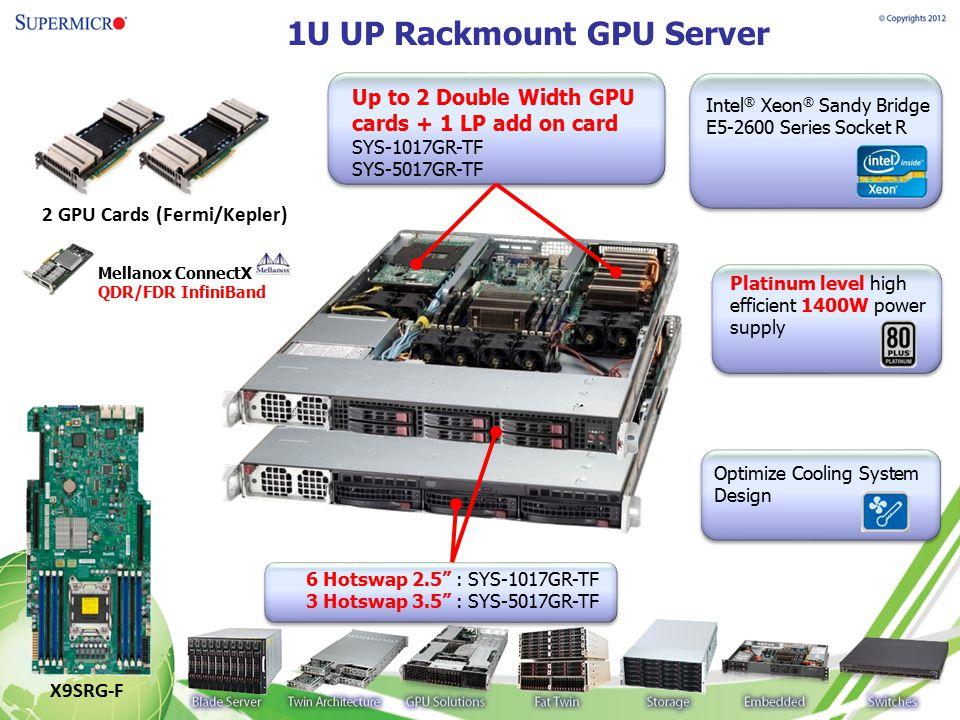 1U UP Rackmount GPU Server