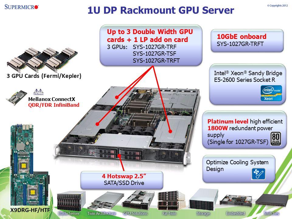 1U DP Rackmount GPU Server