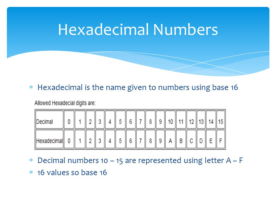 Hexadecimal Numbers Hexadecimal is the name given to numbers using base 16. Decimal numbers 10 – 15 are represented using letter A – F.