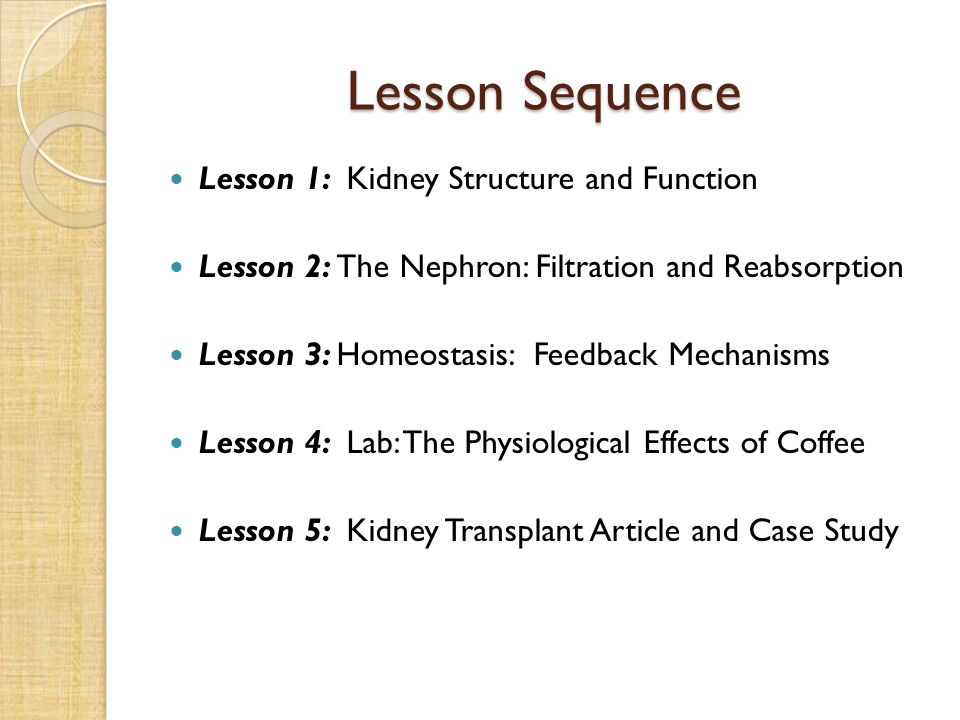 Lesson Sequence Lesson 1: Kidney Structure and Function