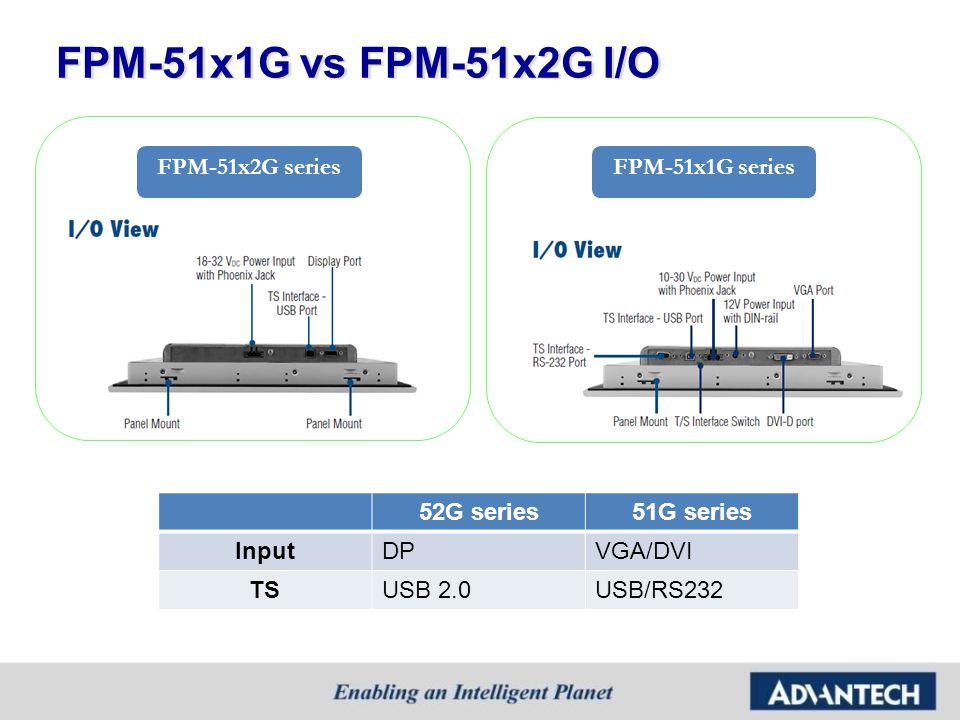 FPM-51x1G vs FPM-51x2G I/O FPM-51x1G series FPM-51x2G series