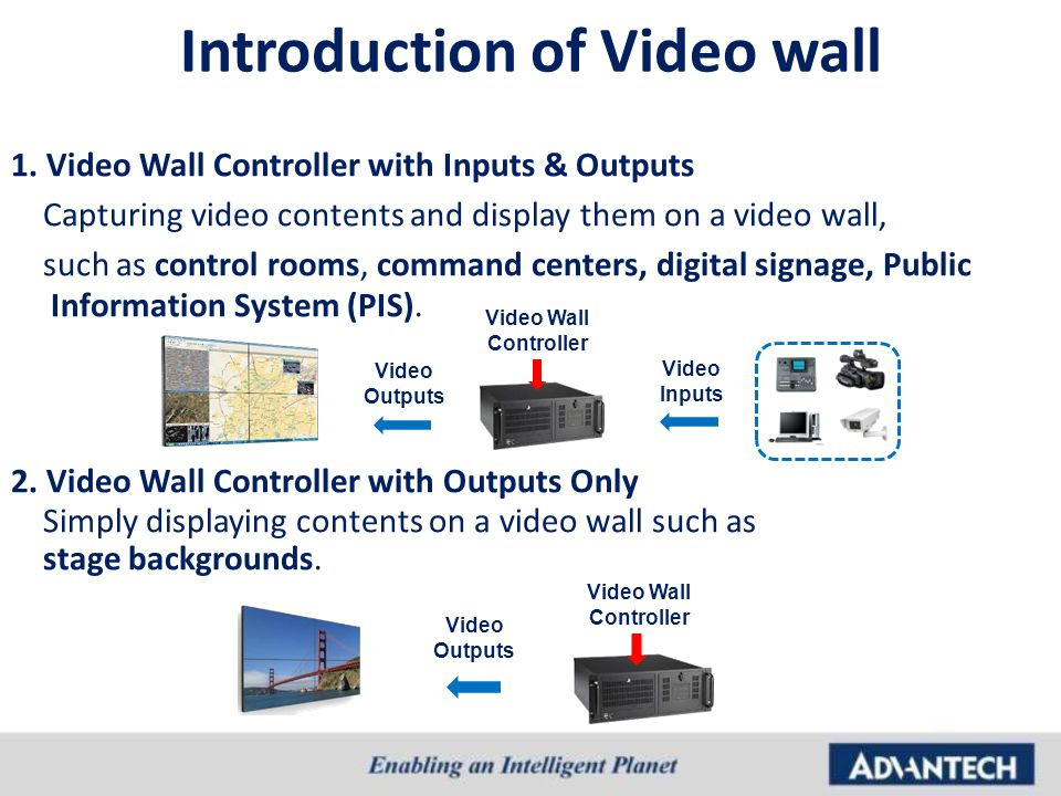 Introduction of Video wall