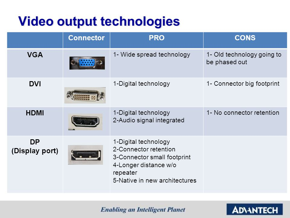 Video output technologies