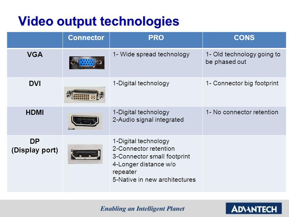 Video output technologies