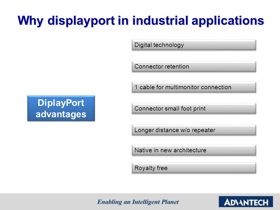 Why displayport in industrial applications