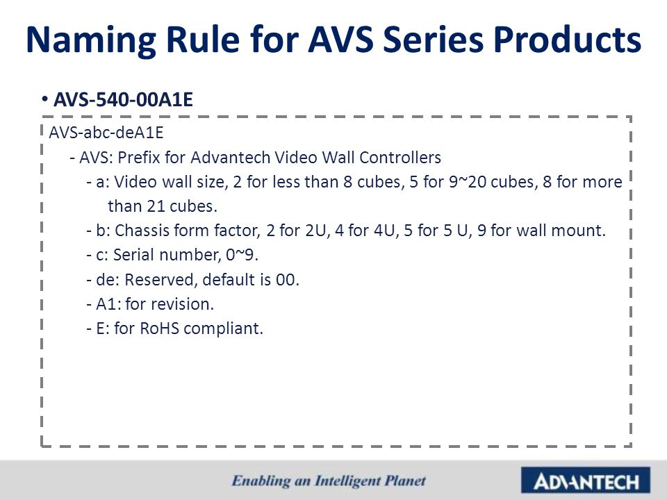 Naming Rule for AVS Series Products