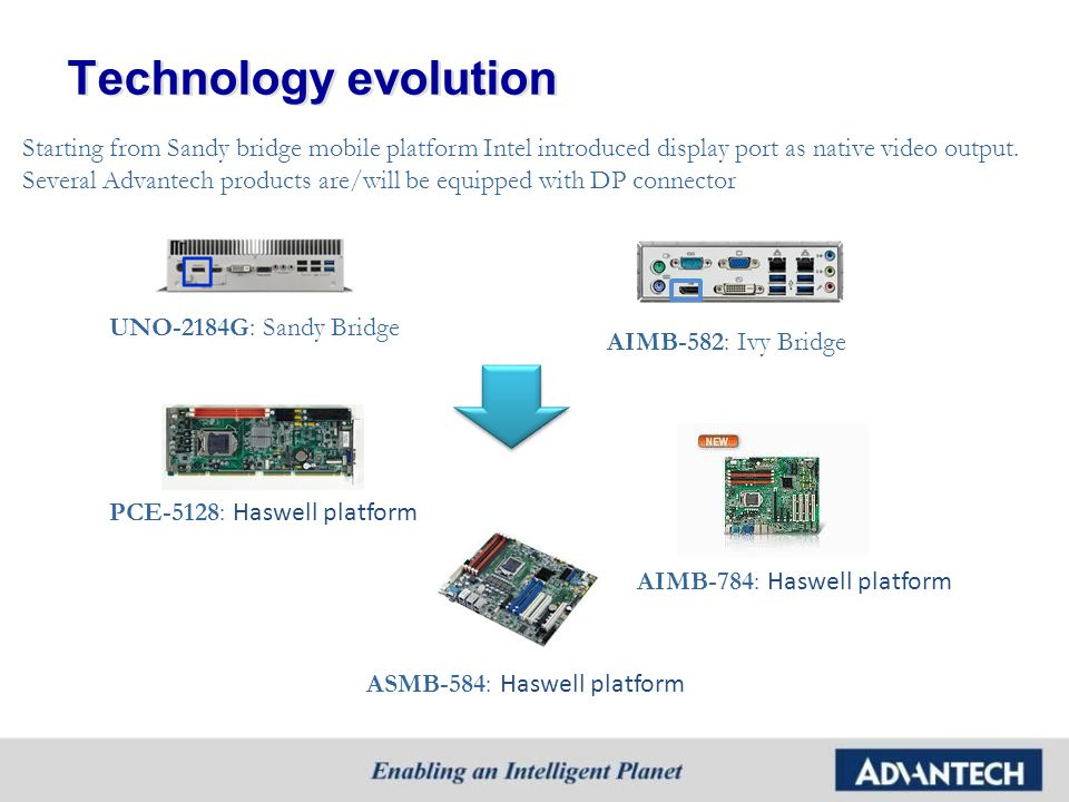 Technology evolution Starting from Sandy bridge mobile platform Intel introduced display port as native video output.