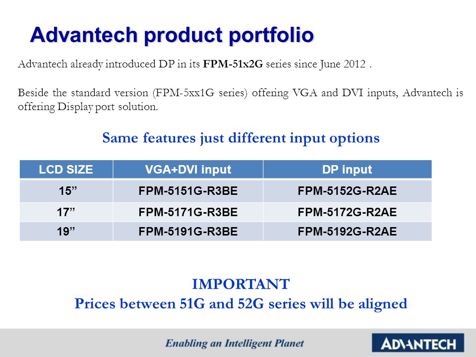 Advantech product portfolio