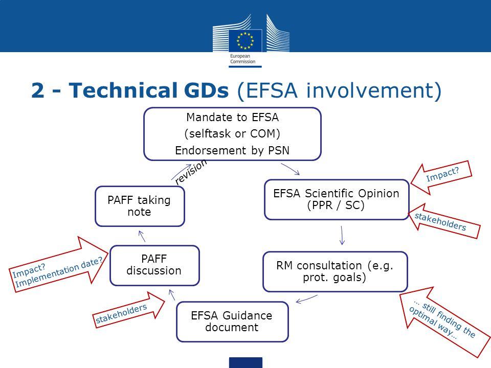 2 - Technical GDs (EFSA involvement)
