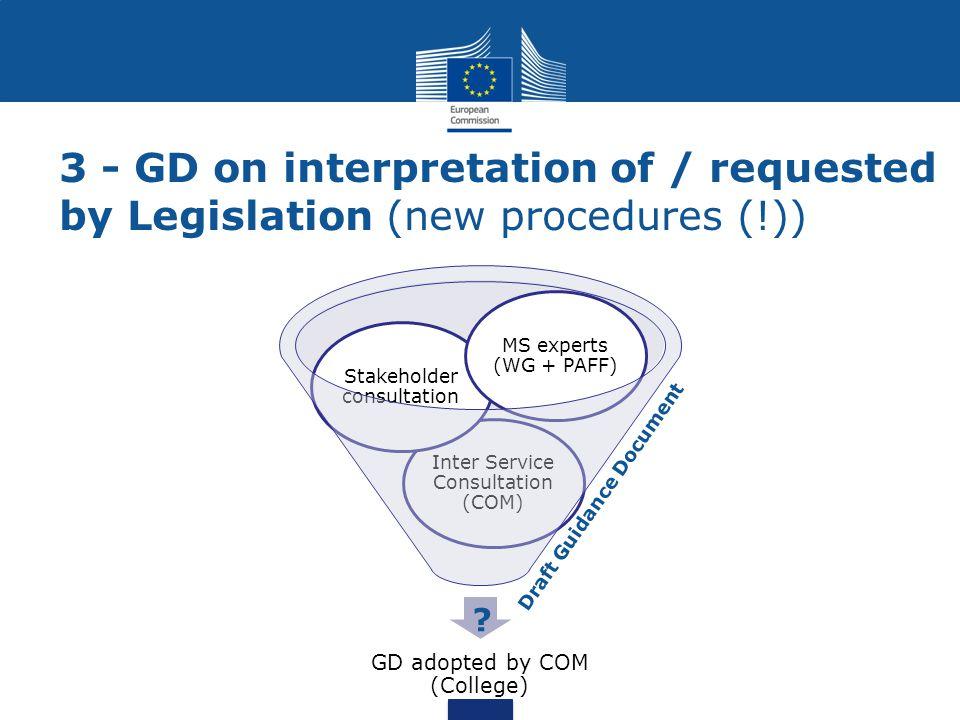 3 - GD on interpretation of / requested by Legislation (new procedures (!))