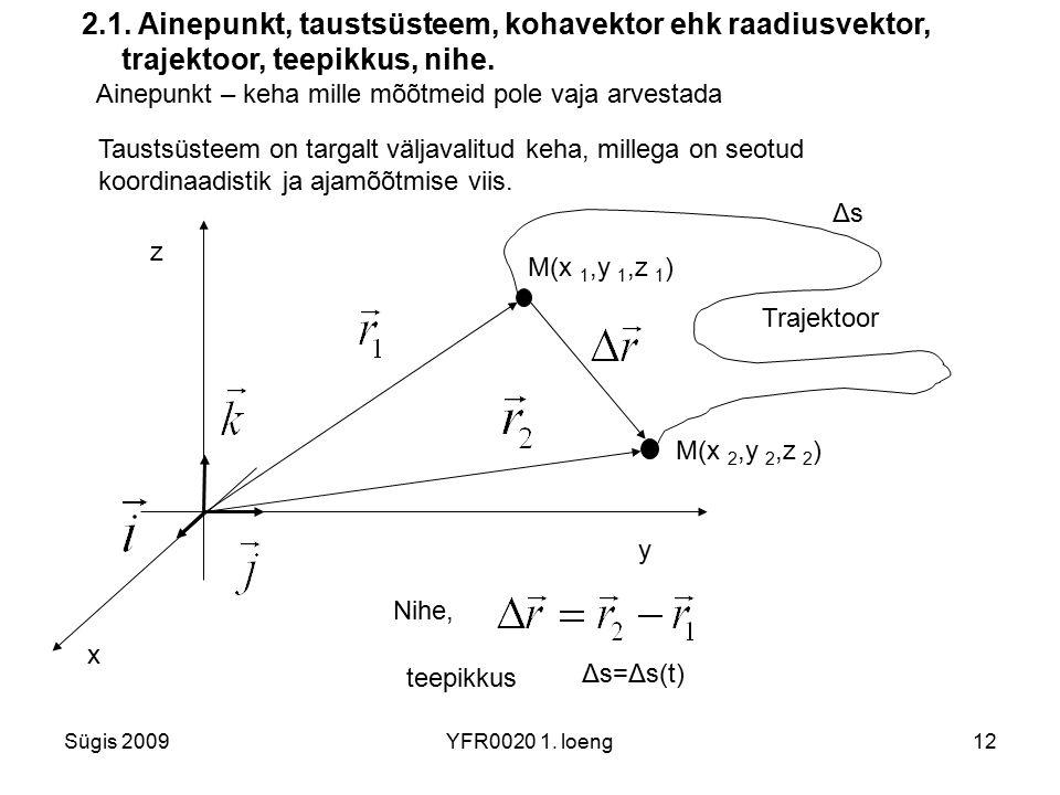 2.1. Ainepunkt, taustsüsteem, kohavektor ehk raadiusvektor, trajektoor, teepikkus, nihe.