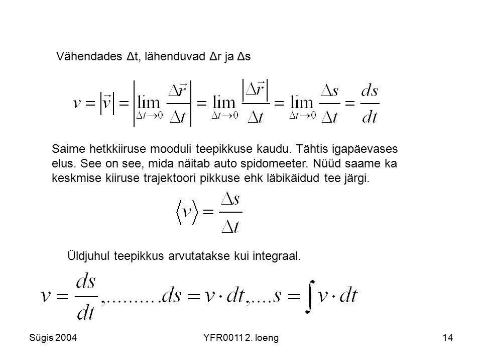Vähendades Δt, lähenduvad Δr ja Δs