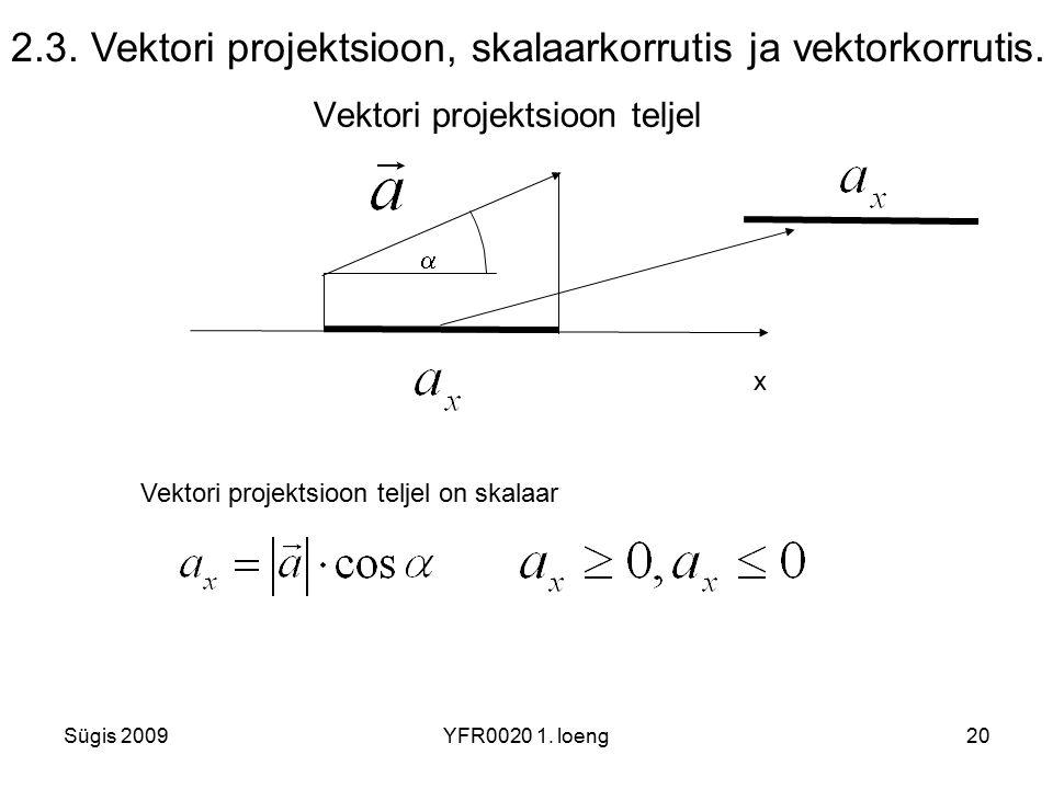 Vektori projektsioon teljel