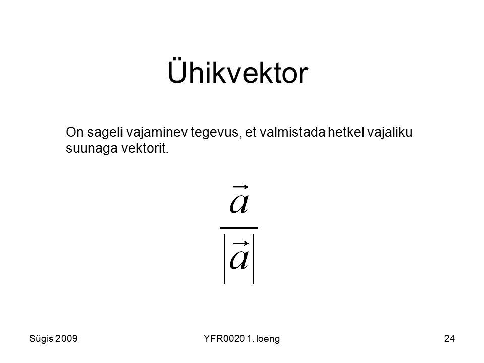 Ühikvektor On sageli vajaminev tegevus, et valmistada hetkel vajaliku suunaga vektorit. Sügis 2009.