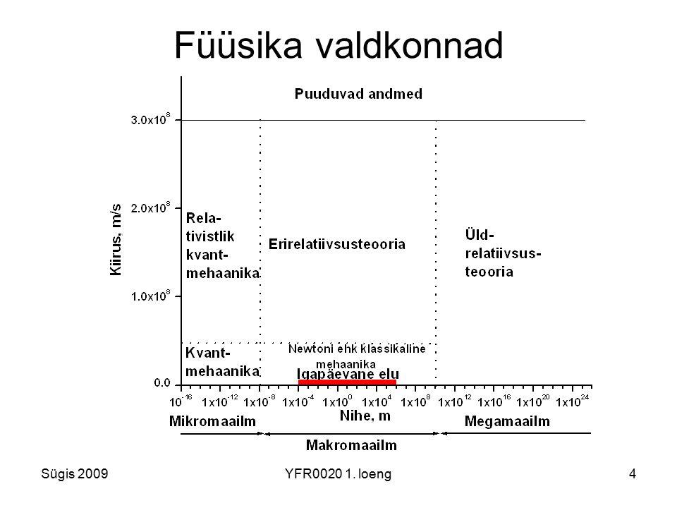 Füüsika valdkonnad Sügis 2009 YFR0020 1. loeng