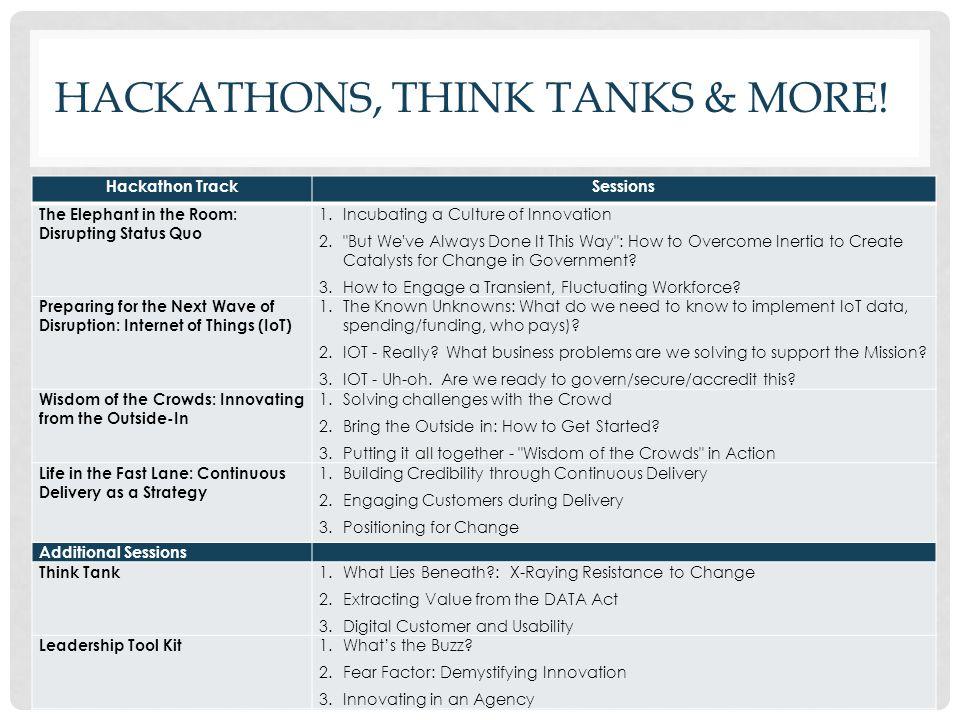 Hackathons, Think Tanks & More!