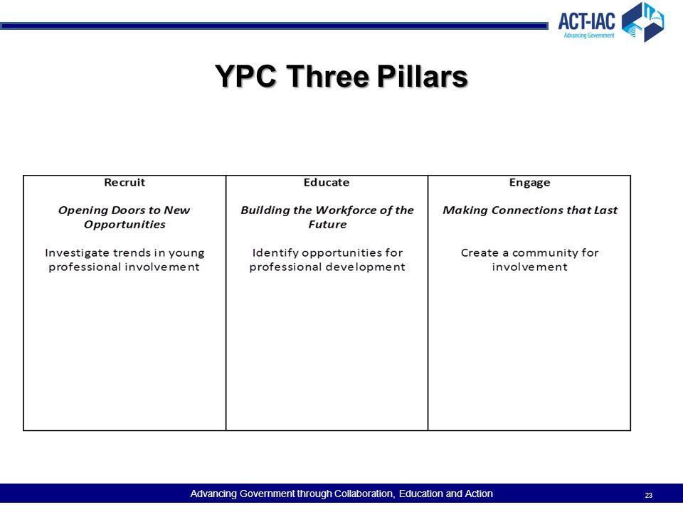 YPC Three Pillars