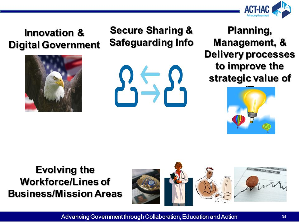 Secure Sharing & Safeguarding Info