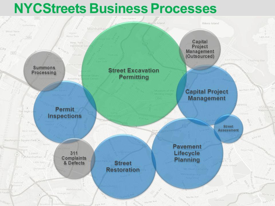 NYCStreets Business Processes