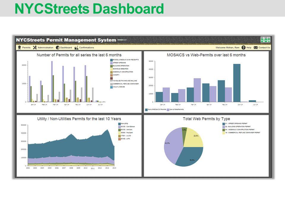 NYCStreets Dashboard