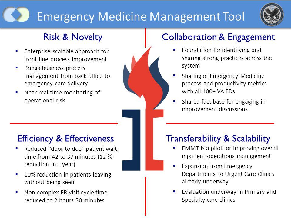 Emergency Medicine Management Tool