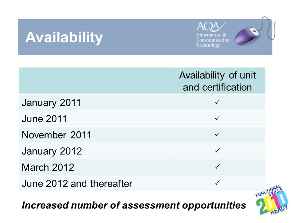 Availability of unit and certification
