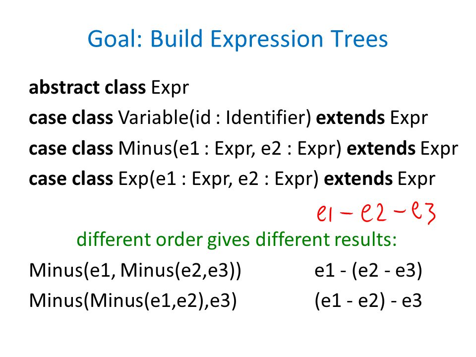 Goal: Build Expression Trees