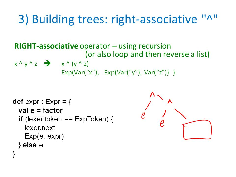 3) Building trees: right-associative ^