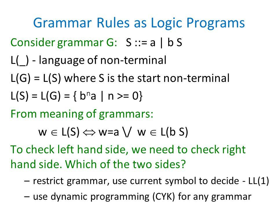 Grammar Rules as Logic Programs