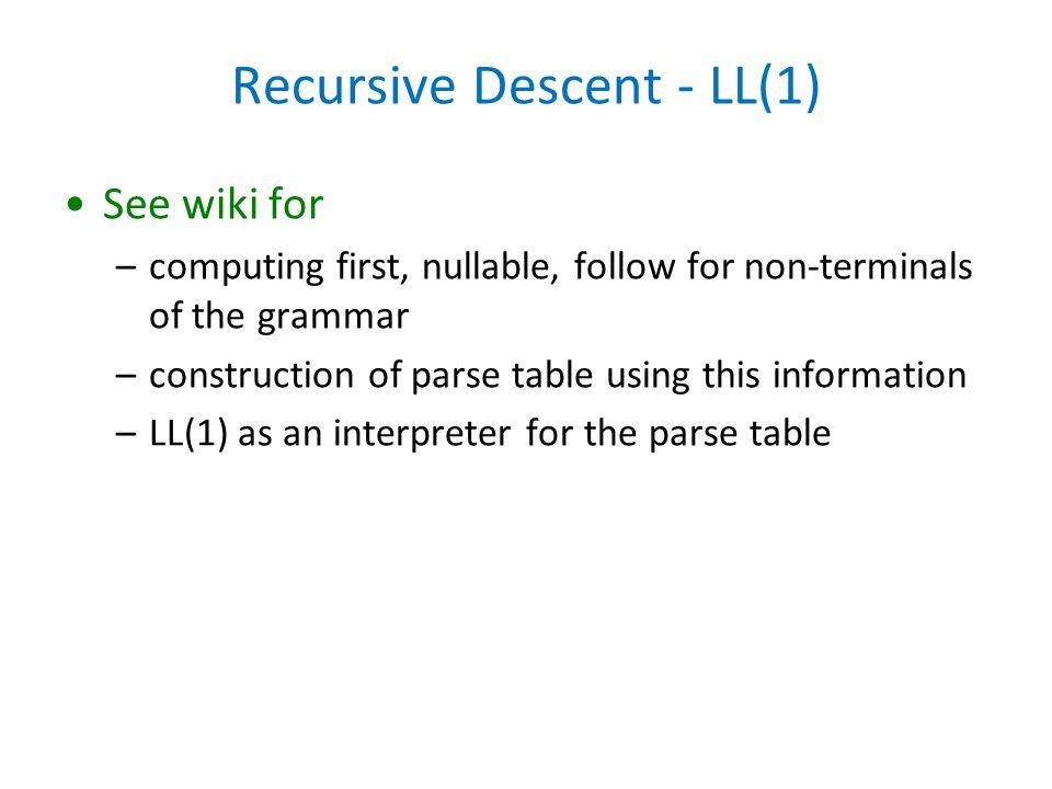 Recursive Descent - LL(1)