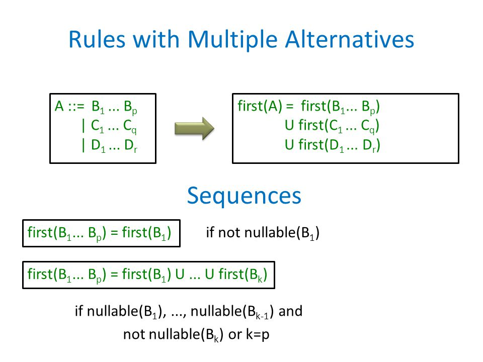 Rules with Multiple Alternatives