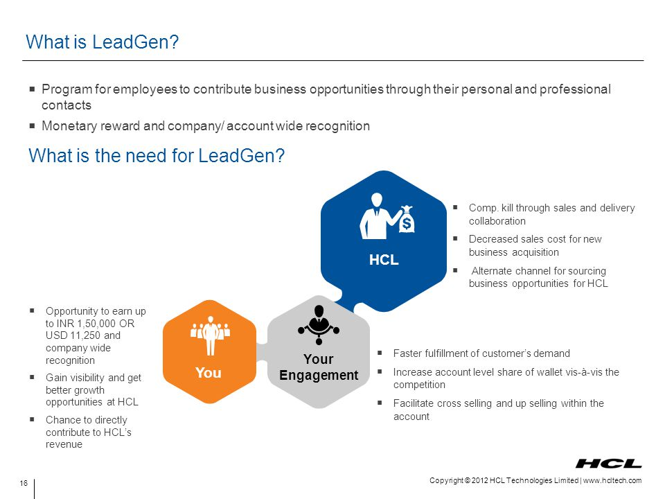 What is the need for LeadGen