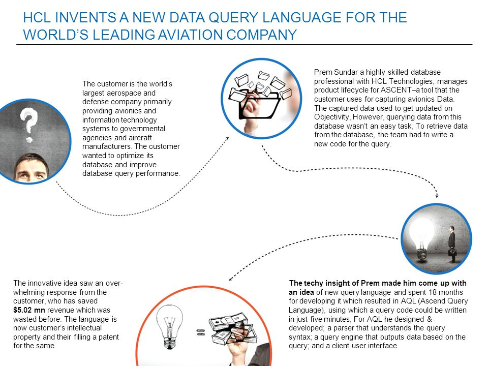 HCL INVENTS A NEW DATA QUERY LANGUAGE FOR THE WORLD'S LEADING AVIATION COMPANY