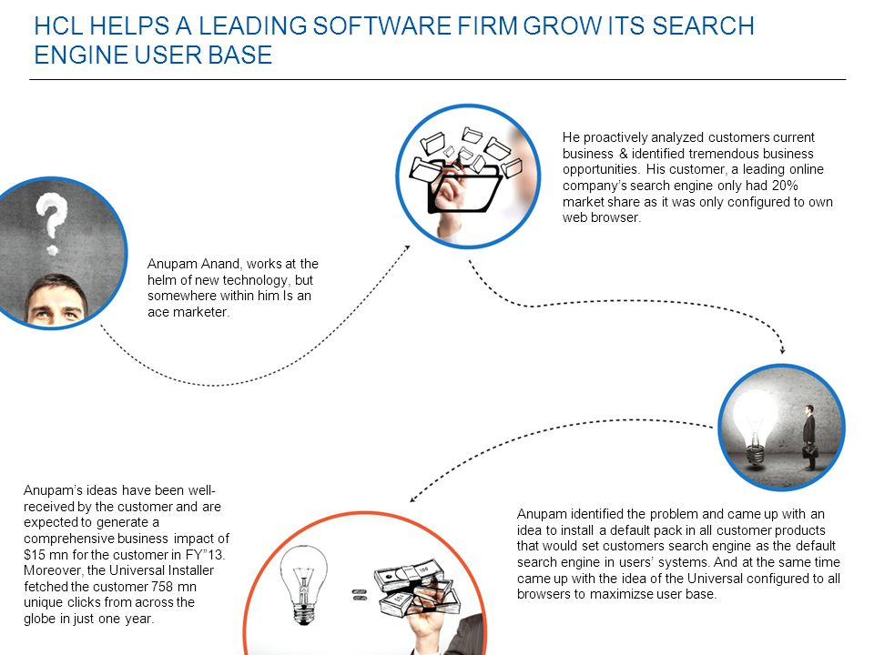 HCL HELPS A LEADING SOFTWARE FIRM GROW ITS SEARCH ENGINE USER BASE