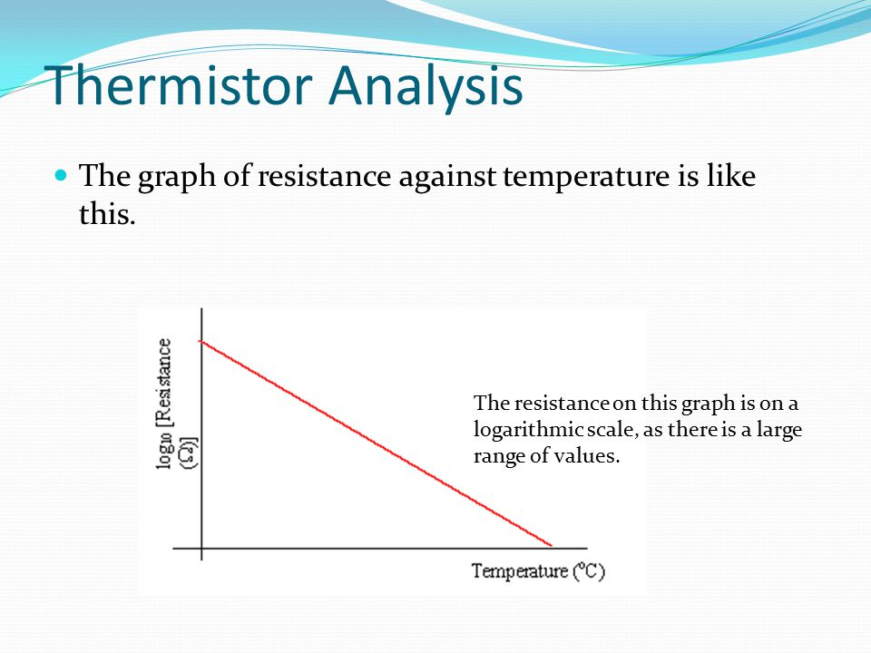 Thermistor Analysis The graph of resistance against temperature is like this.