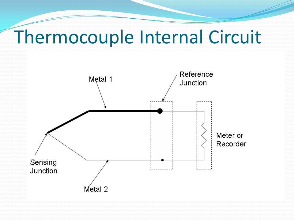 Thermocouple Internal Circuit