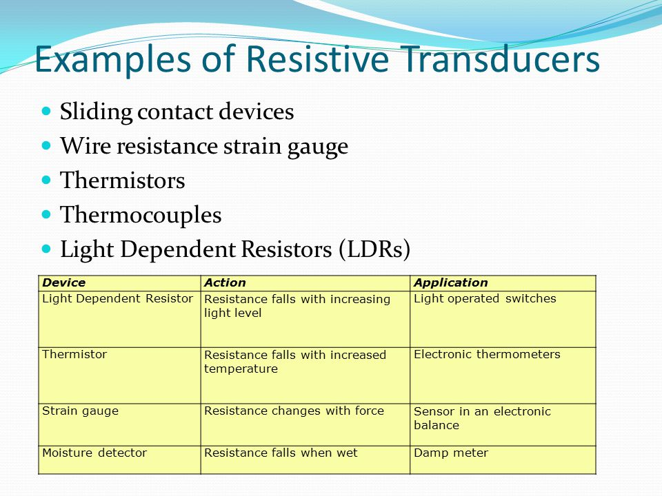 Examples of Resistive Transducers