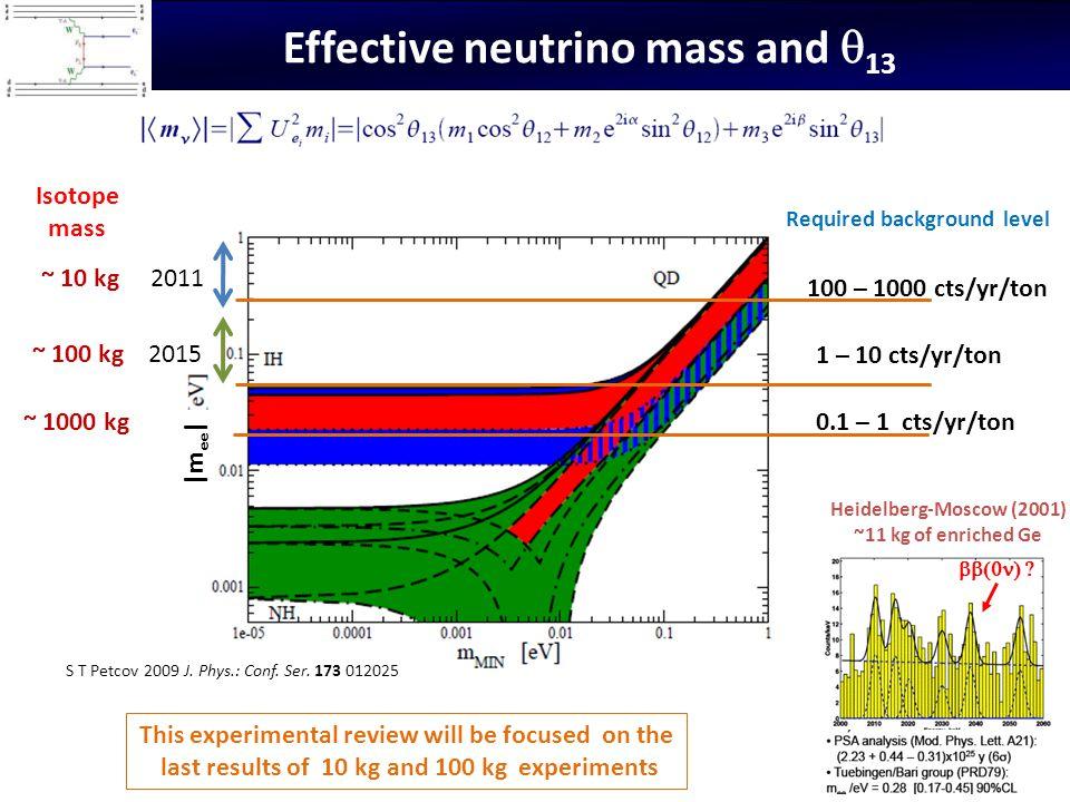Effective neutrino mass and q13