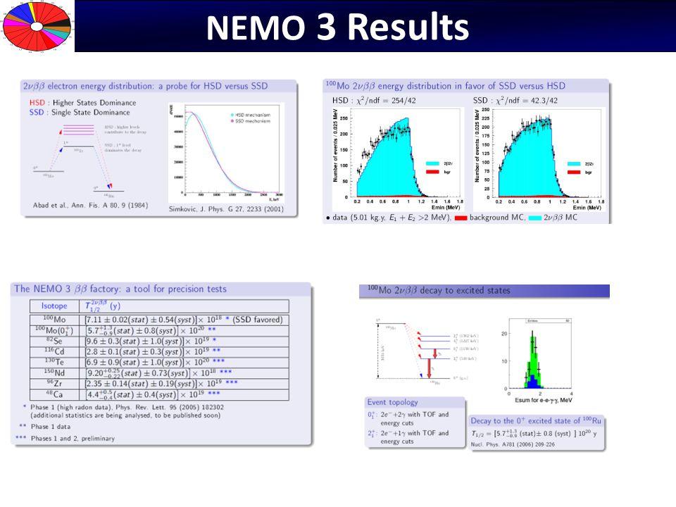 NEMO 3 Results