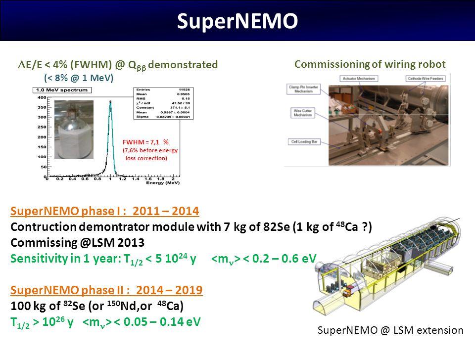 SuperNEMO SuperNEMO phase I : 2011 – 2014