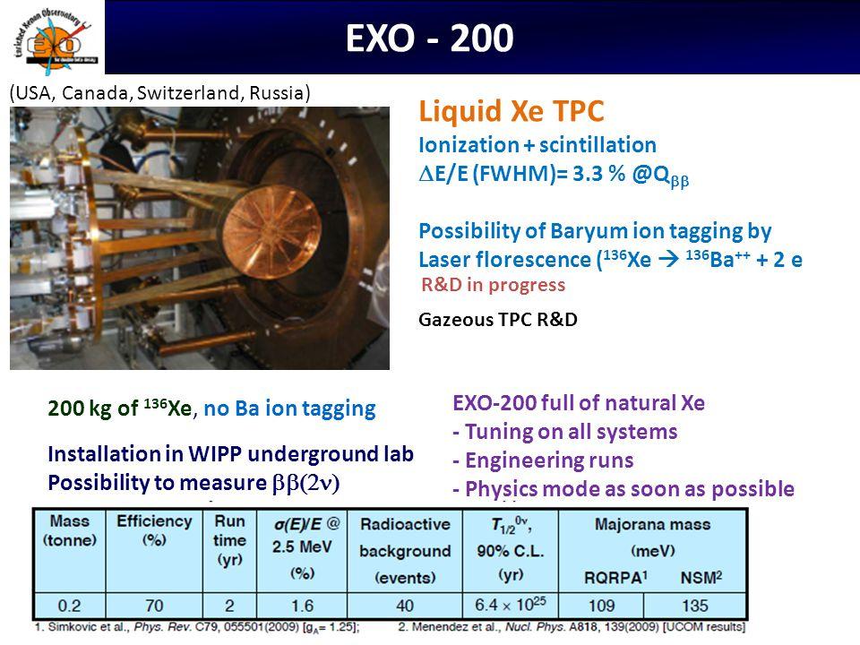 EXO - 200 Liquid Xe TPC Ionization + scintillation
