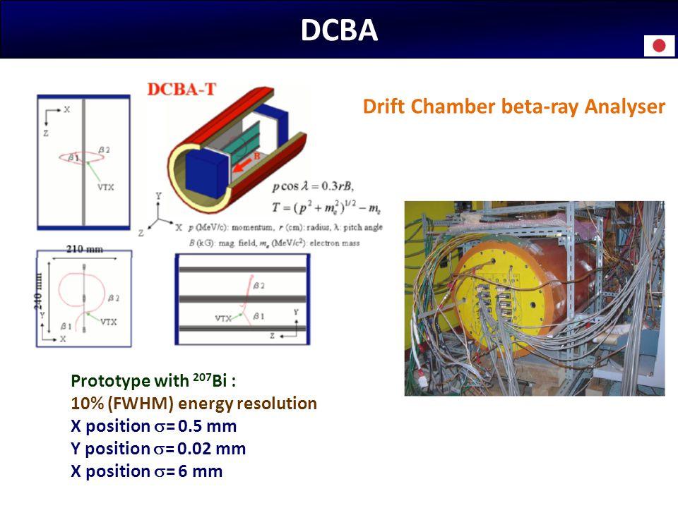 DCBA Drift Chamber beta-ray Analyser Prototype with 207Bi :