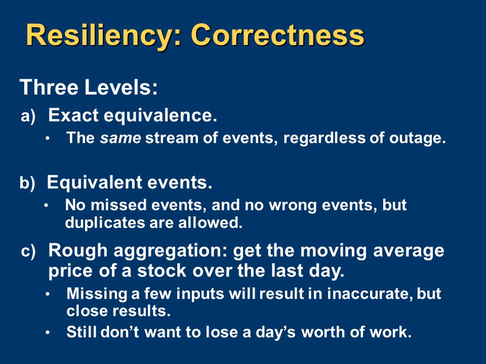 Resiliency: Correctness