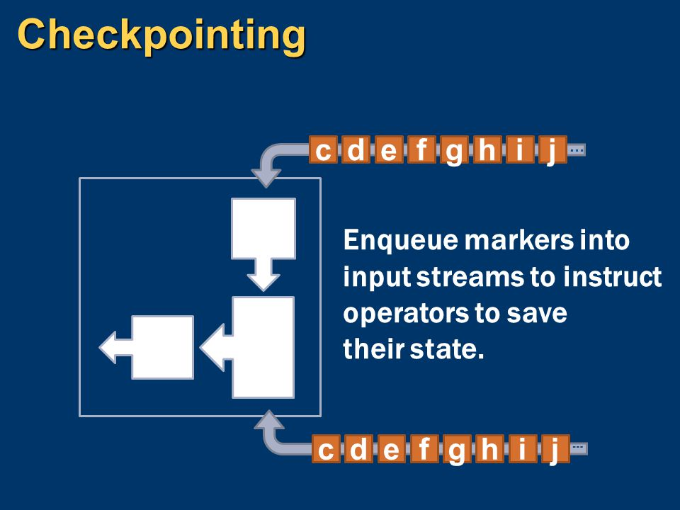 Checkpointing j i h g f e d c Enqueue markers into