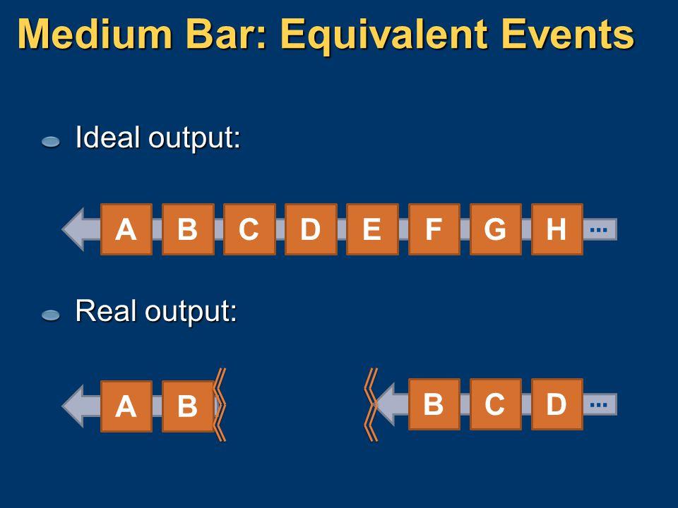 Medium Bar: Equivalent Events